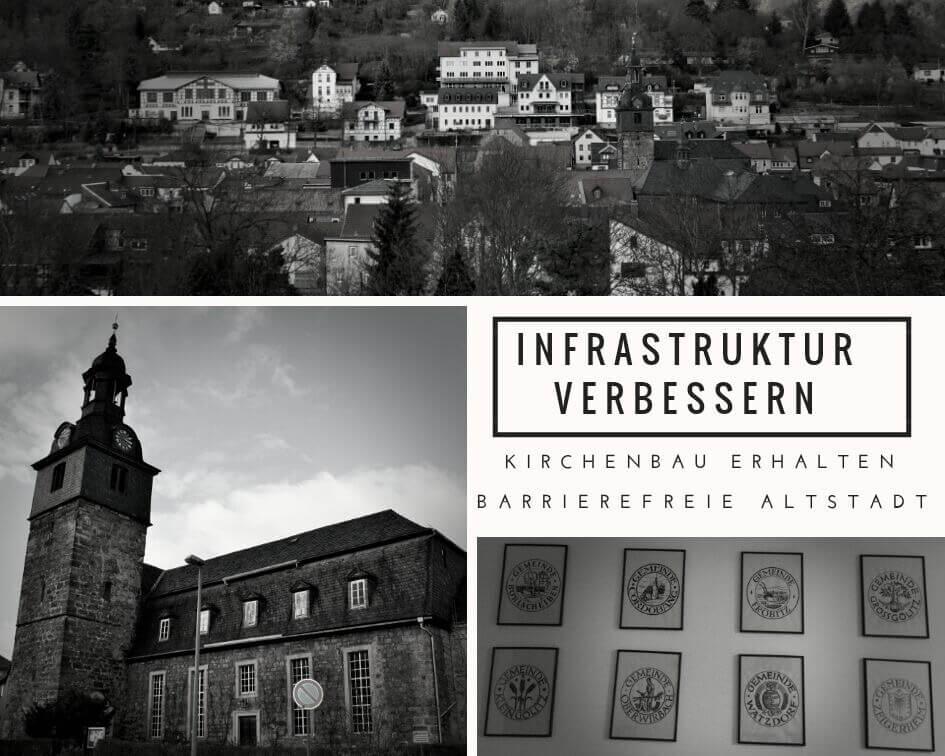 Bad Blankenburg Infrastruktur